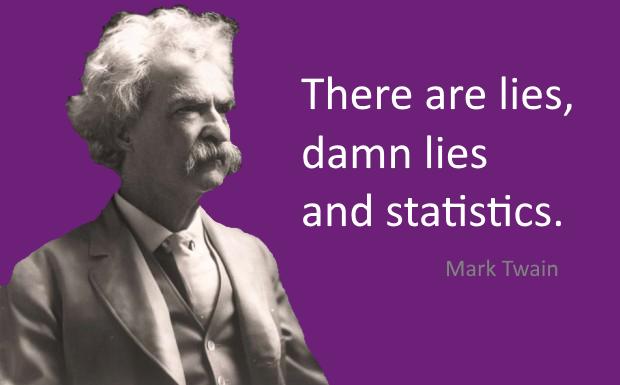 Twain-Lies, Damn Lies, & Statistics